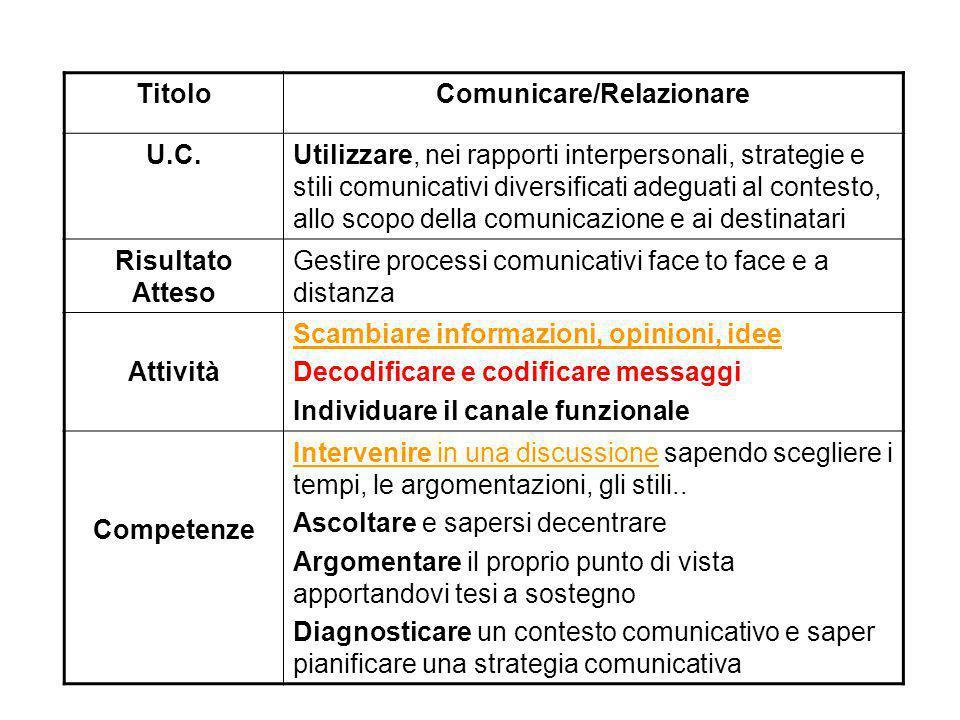 Comunicare/Relazionare