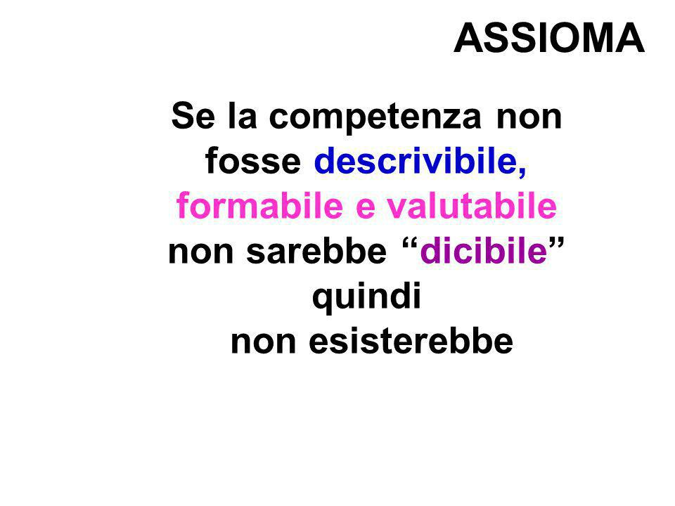 ASSIOMA Se la competenza non fosse descrivibile,