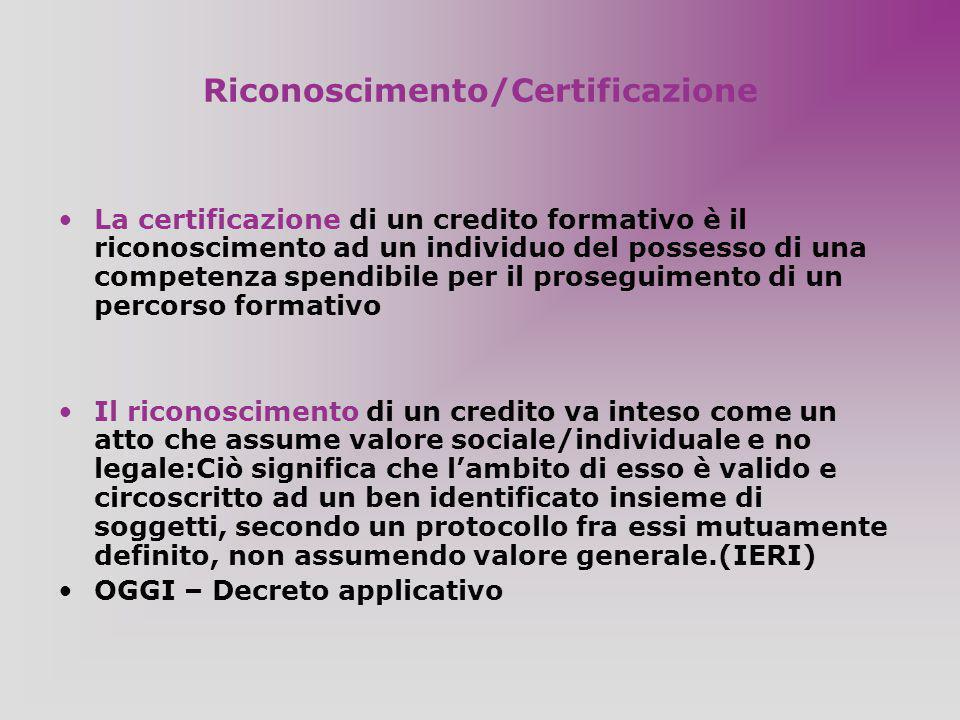 Riconoscimento/Certificazione