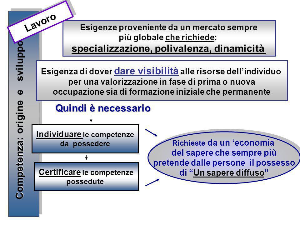 specializzazione, polivalenza, dinamicità