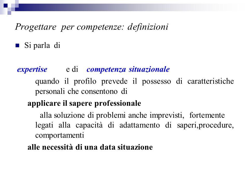 Progettare per competenze: definizioni