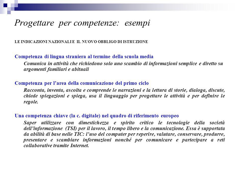 Progettare per competenze: esempi