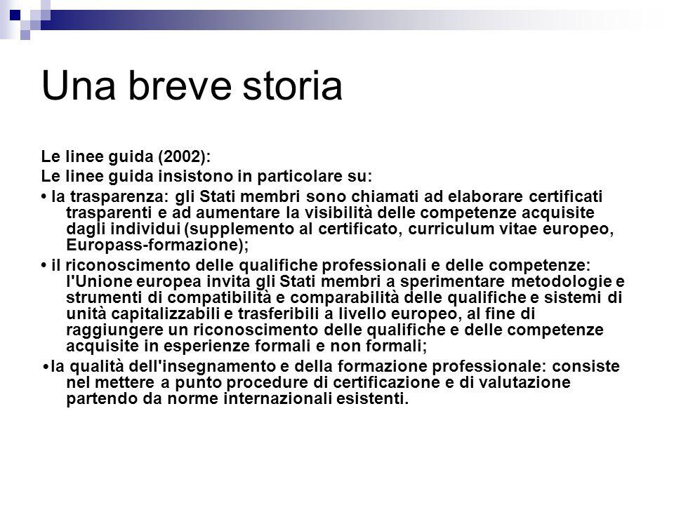 Una breve storia Le linee guida (2002):