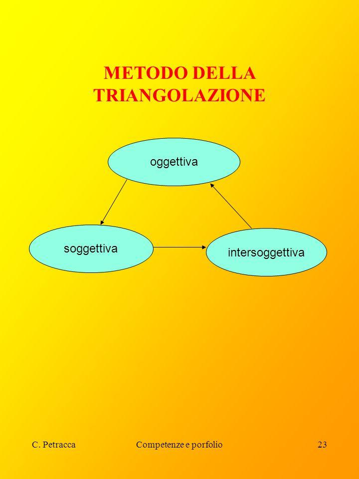METODO DELLA TRIANGOLAZIONE