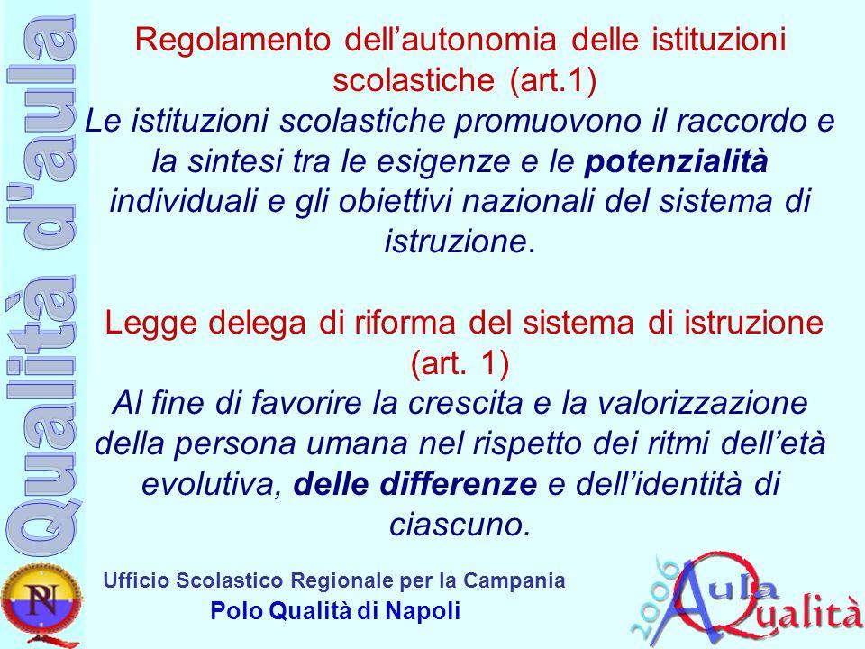 Regolamento dell'autonomia delle istituzioni scolastiche (art