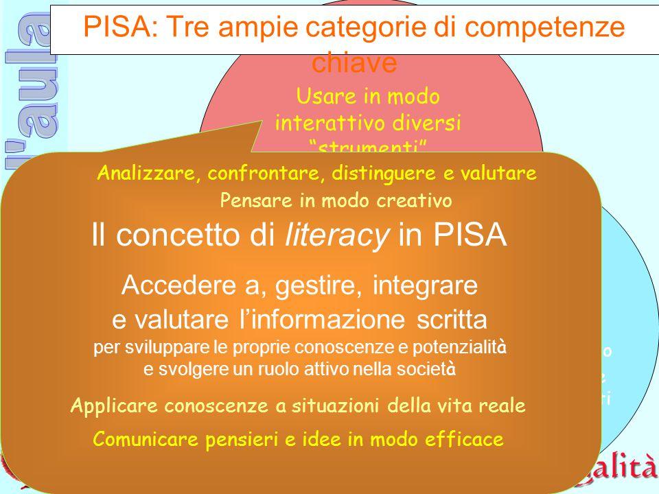 PISA: Tre ampie categorie di competenze chiave