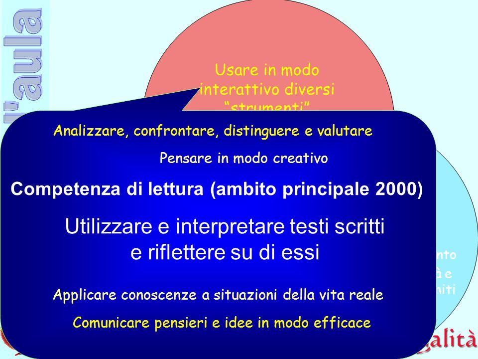 Competenza di lettura (ambito principale 2000)