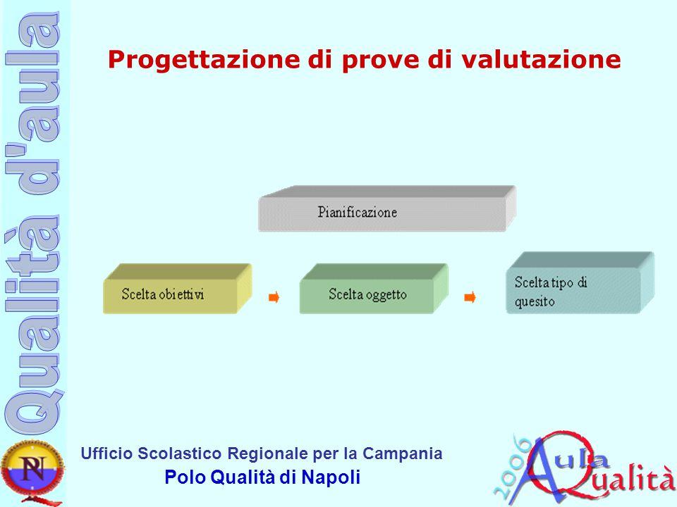 Progettazione di prove di valutazione