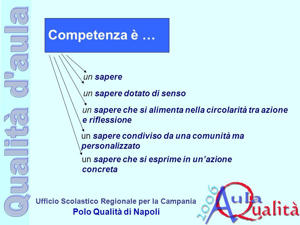 Competenza è … un sapere un sapere dotato di senso