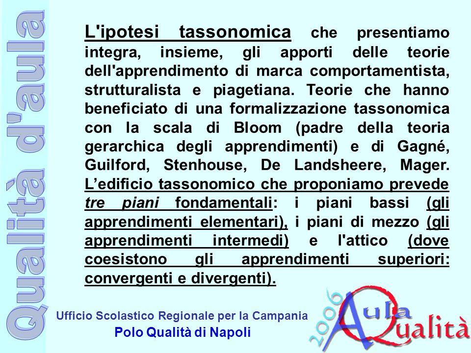L ipotesi tassonomica che presentiamo integra, insieme, gli apporti delle teorie dell apprendimento di marca comportamentista, strutturalista e piagetiana.