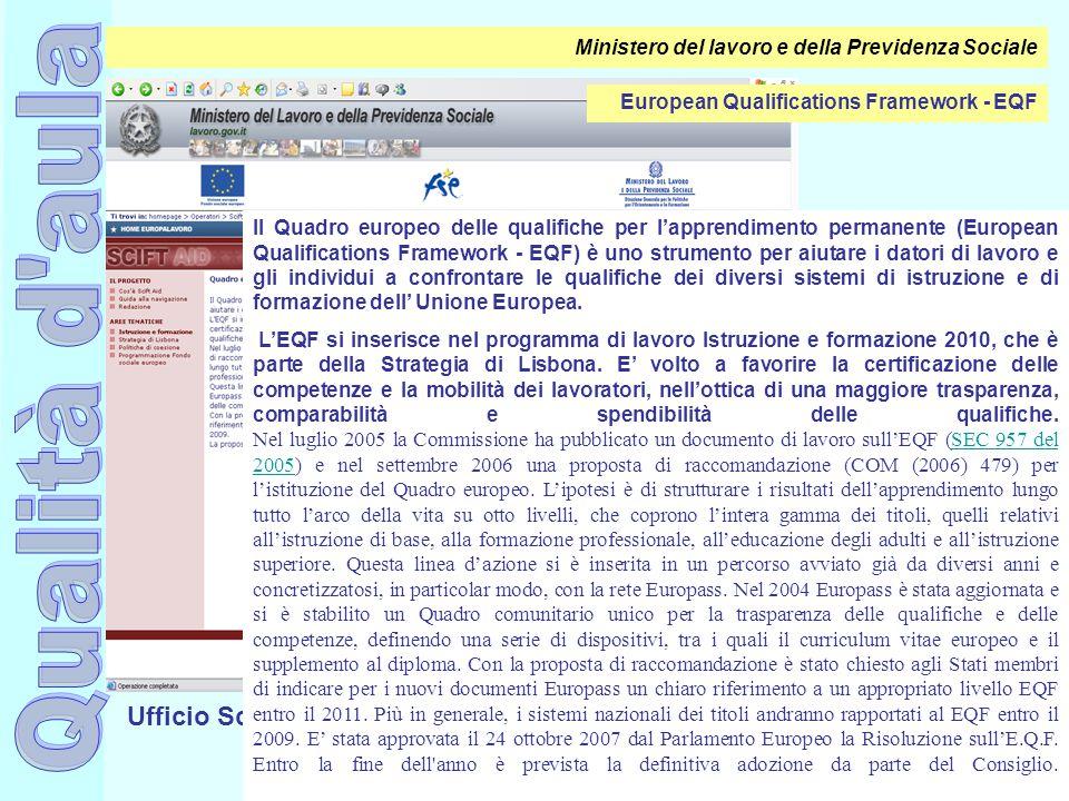 Ministero del lavoro e della Previdenza Sociale