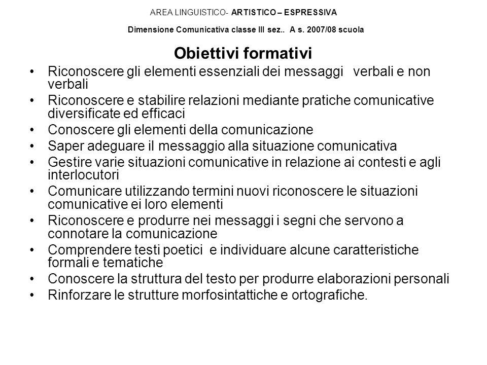 AREA LINGUISTICO- ARTISTICO – ESPRESSIVA Dimensione Comunicativa classe III sez.. A s. 2007/08 scuola