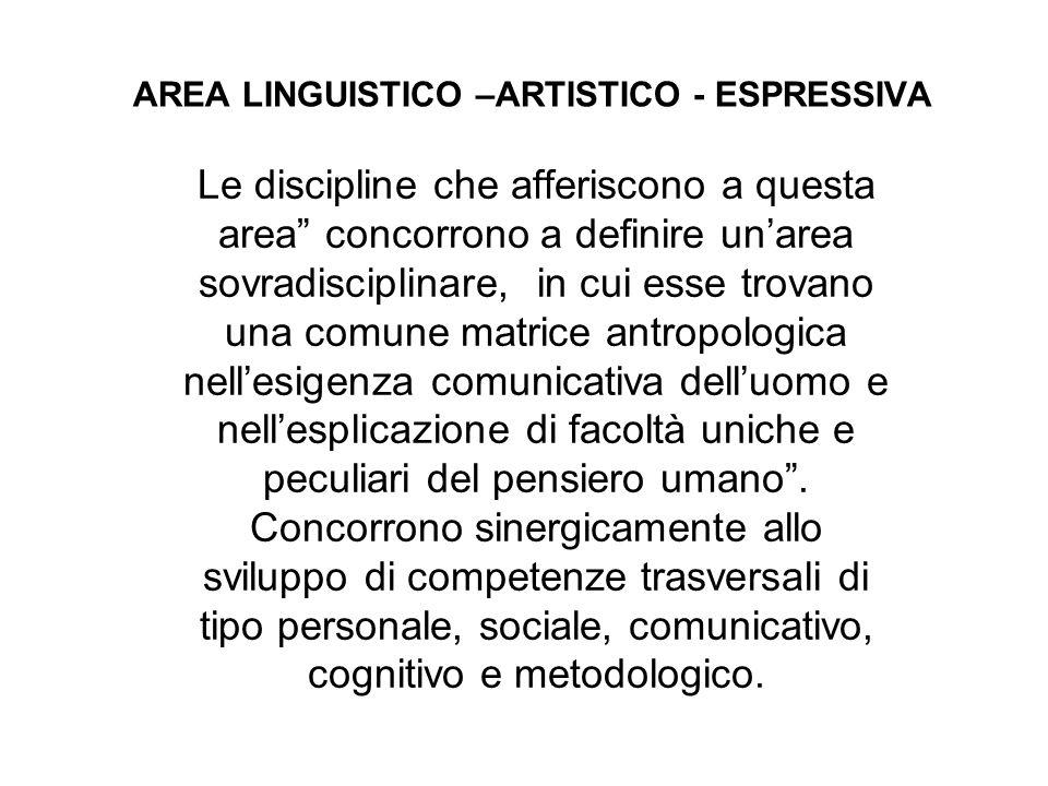 AREA LINGUISTICO –ARTISTICO - ESPRESSIVA