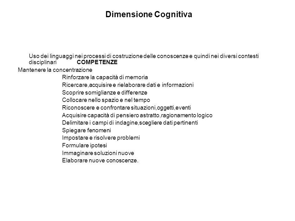 Dimensione Cognitiva Mantenere la concentrazione