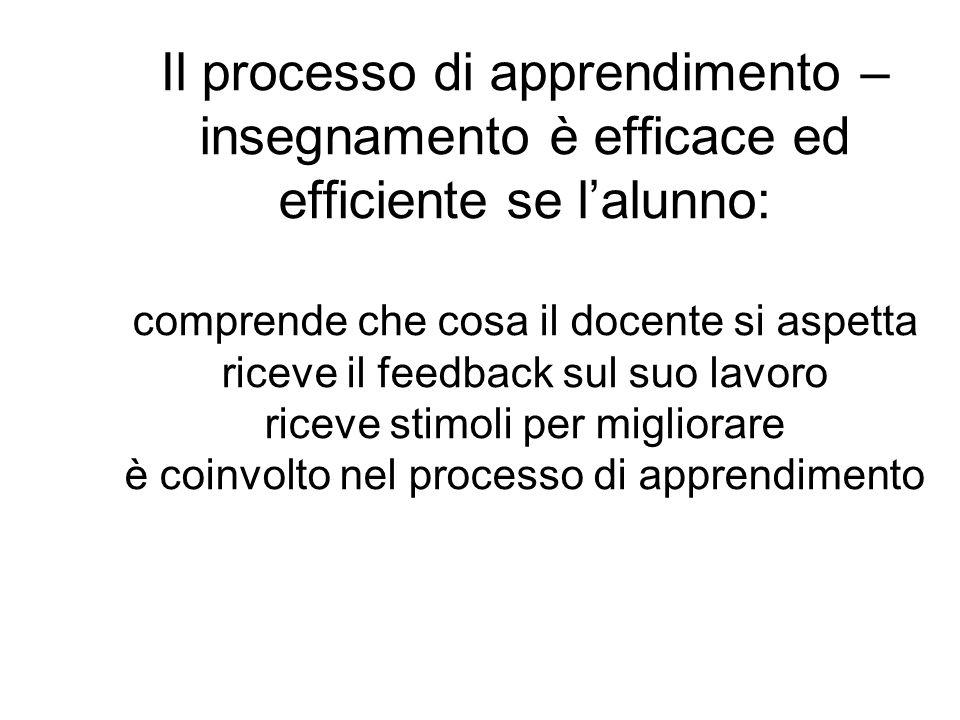 Il processo di apprendimento – insegnamento è efficace ed efficiente se l'alunno: comprende che cosa il docente si aspetta riceve il feedback sul suo lavoro riceve stimoli per migliorare è coinvolto nel processo di apprendimento