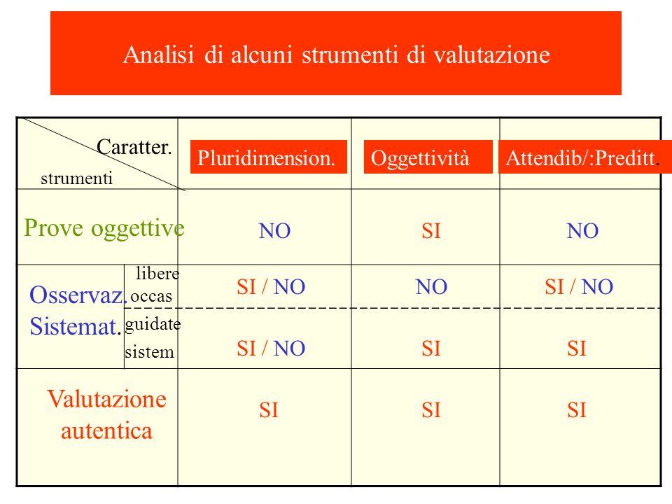 Analisi di alcuni strumenti di valutazione