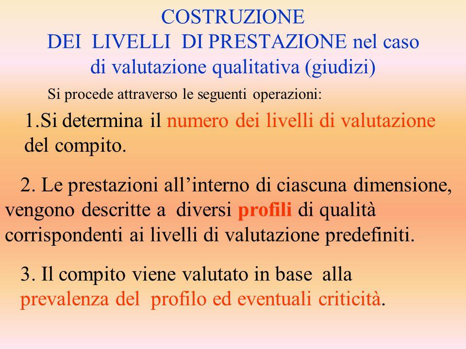 1.Si determina il numero dei livelli di valutazione del compito.