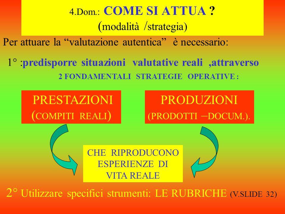 4.Dom.: COME SI ATTUA (modalità /strategia)