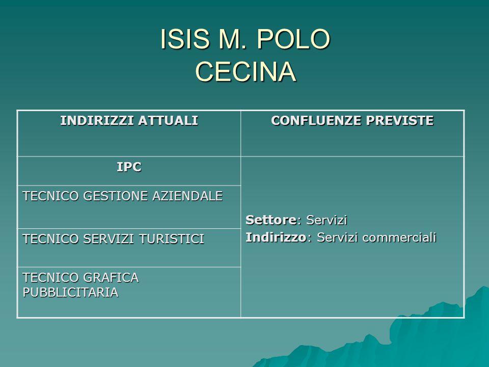 ISIS M. POLO CECINA INDIRIZZI ATTUALI CONFLUENZE PREVISTE IPC