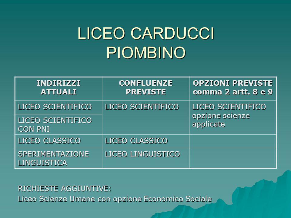 LICEO CARDUCCI PIOMBINO