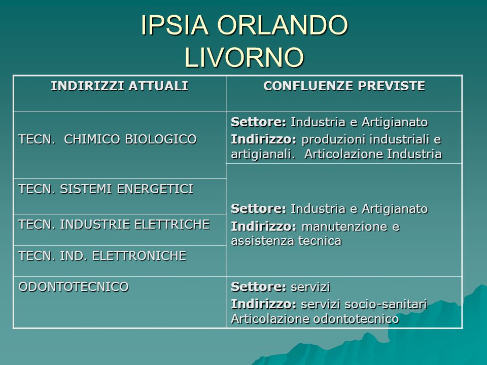 IPSIA ORLANDO LIVORNO INDIRIZZI ATTUALI CONFLUENZE PREVISTE