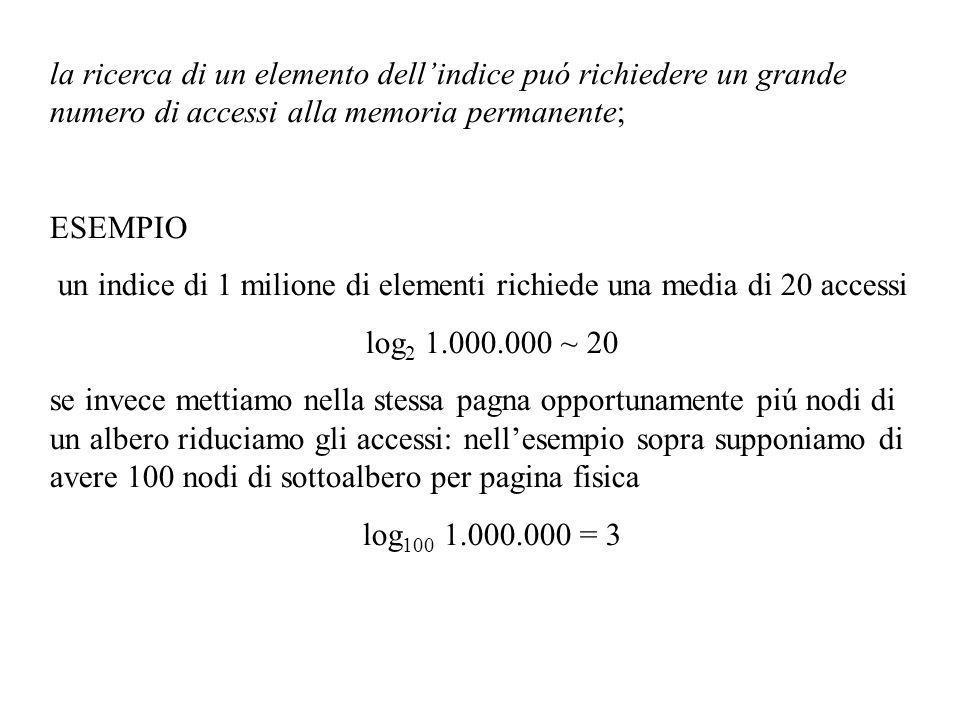 la ricerca di un elemento dell'indice puó richiedere un grande numero di accessi alla memoria permanente;