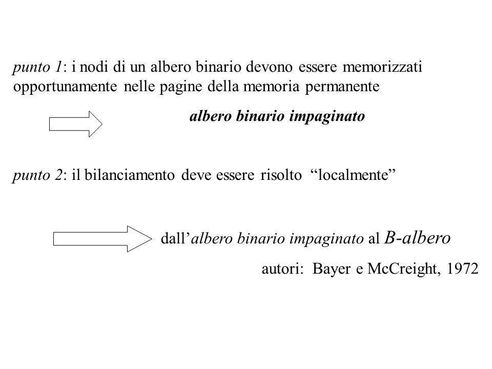 punto 1: i nodi di un albero binario devono essere memorizzati opportunamente nelle pagine della memoria permanente