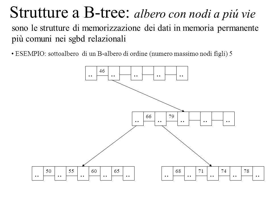 Strutture a B-tree: albero con nodi a piú vie