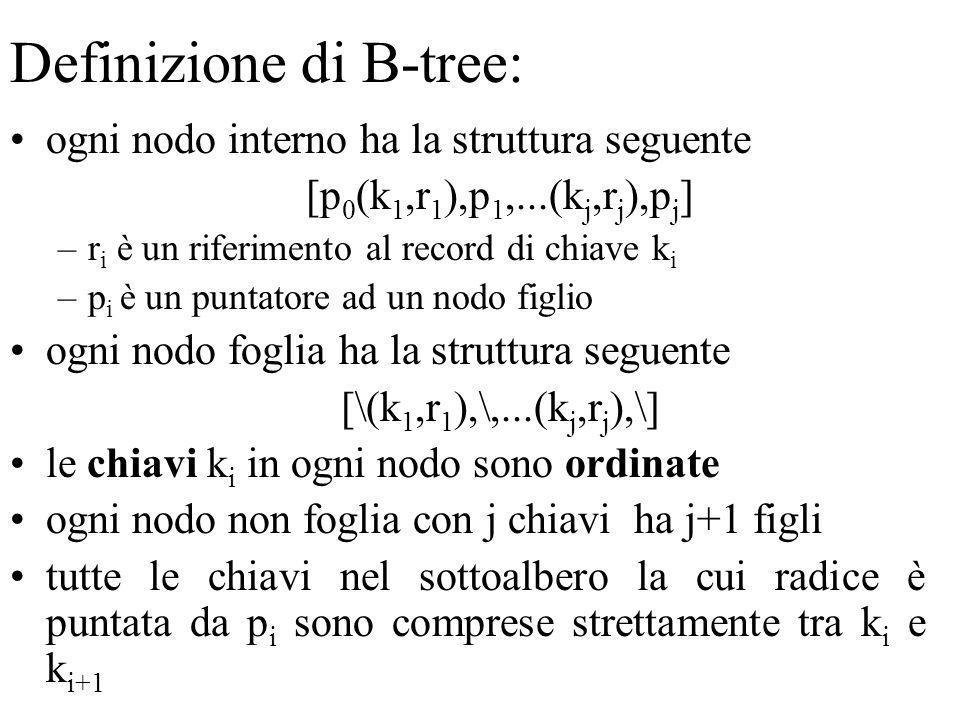 Definizione di B-tree: