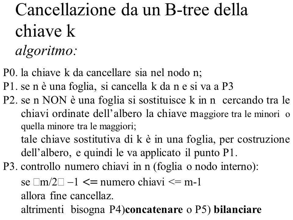 Cancellazione da un B-tree della chiave k algoritmo: