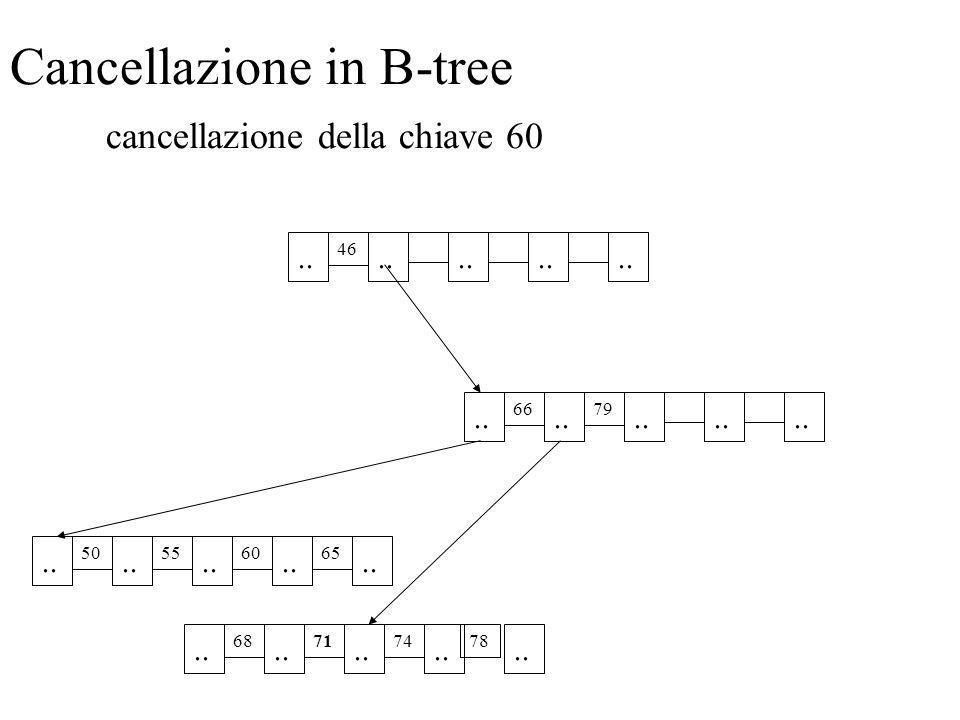 Cancellazione in B-tree cancellazione della chiave 60