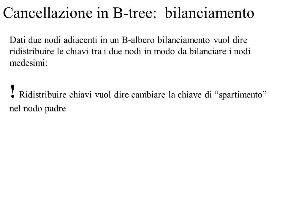 Cancellazione in B-tree: bilanciamento