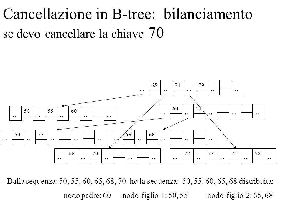 Cancellazione in B-tree: bilanciamento se devo cancellare la chiave 70