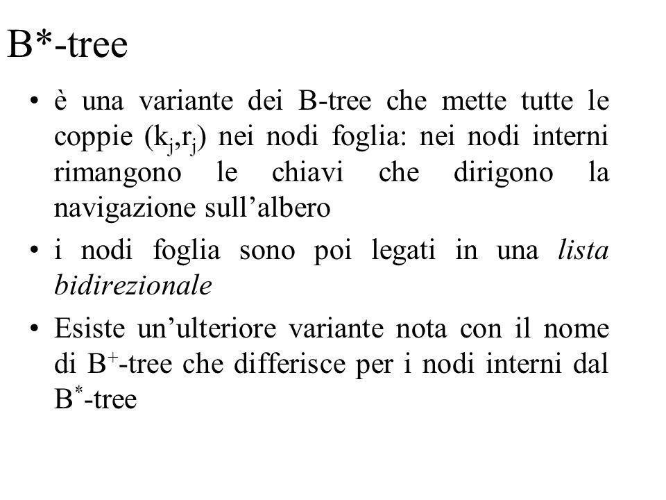 B*-tree
