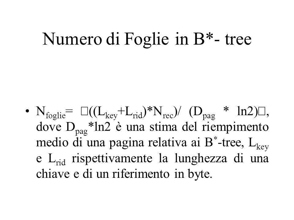 Numero di Foglie in B*- tree