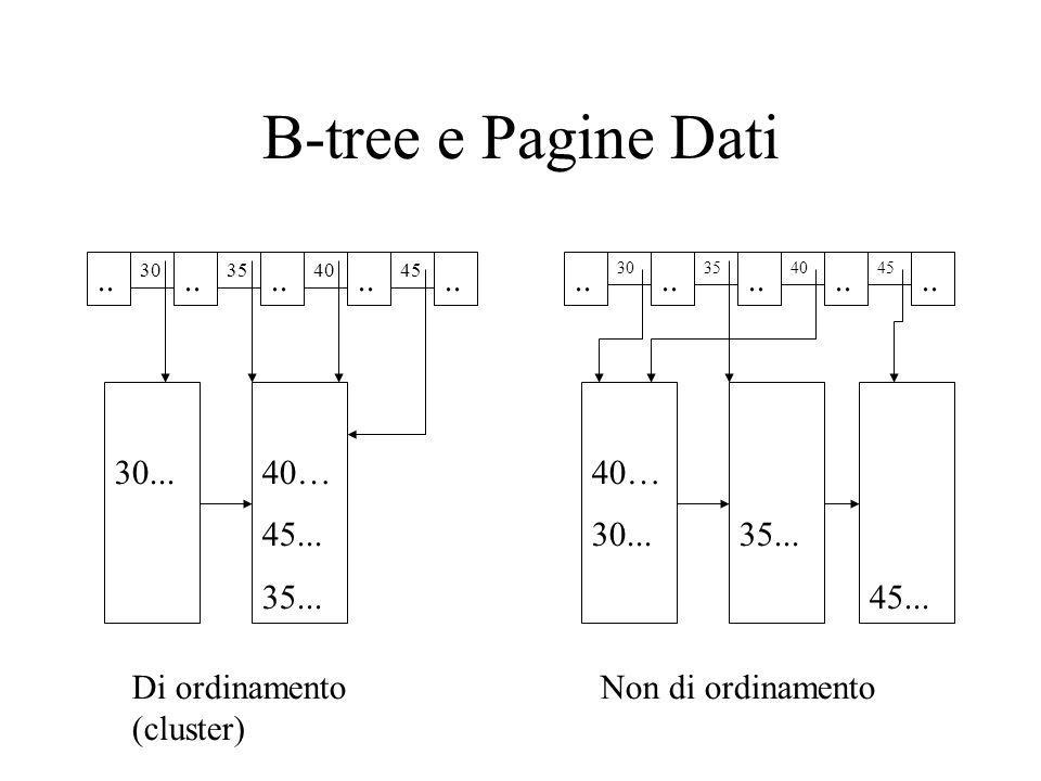 B-tree e Pagine Dati .. 30. .. 35. .. 40. .. 45. .. .. 30. .. 35. .. 40. .. 45. ..