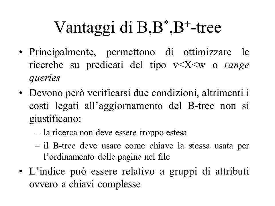 Vantaggi di B,B*,B+-tree