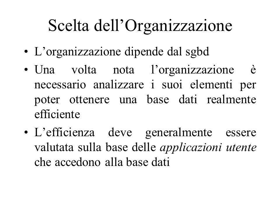 Scelta dell'Organizzazione