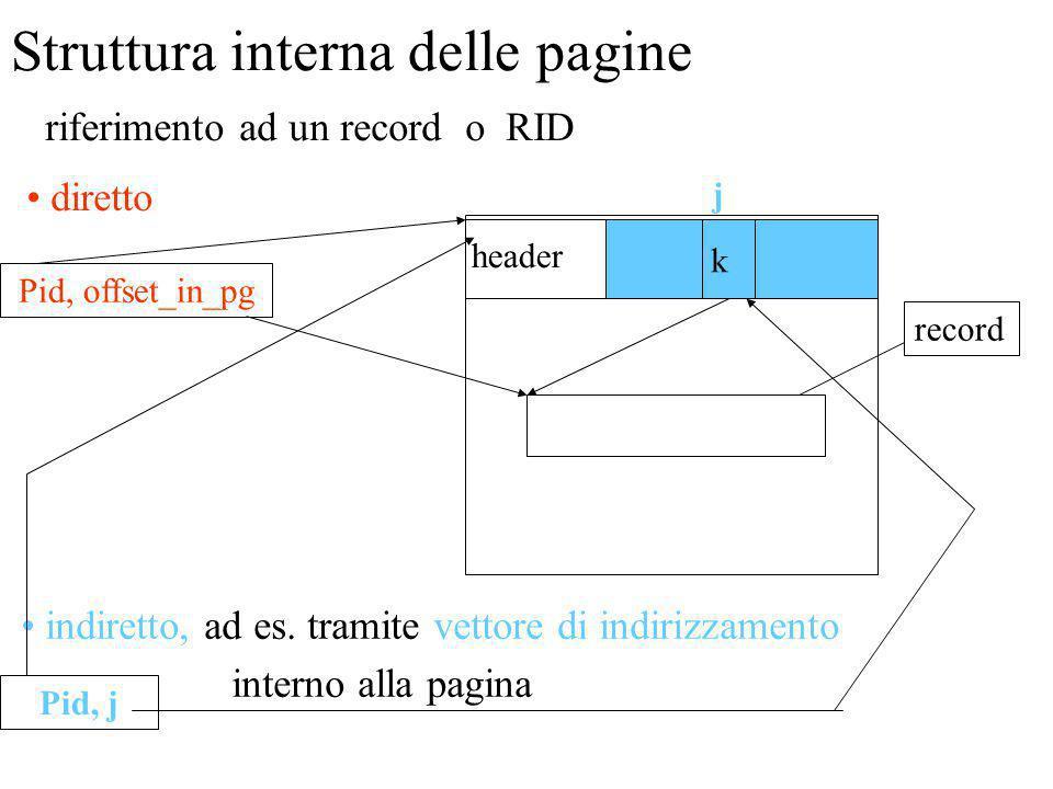 Struttura interna delle pagine
