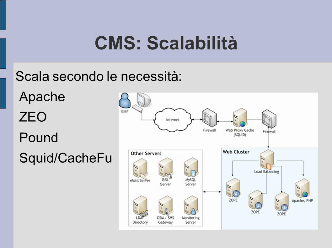 CMS: Scalabilità Scala secondo le necessità: Apache ZEO Pound
