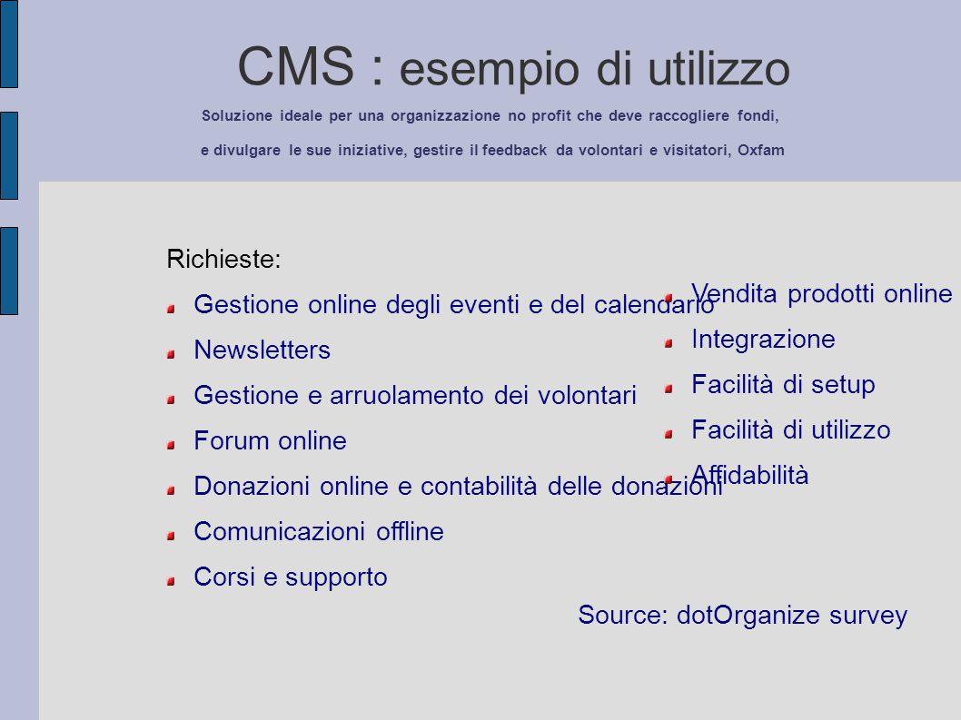 CMS : esempio di utilizzo