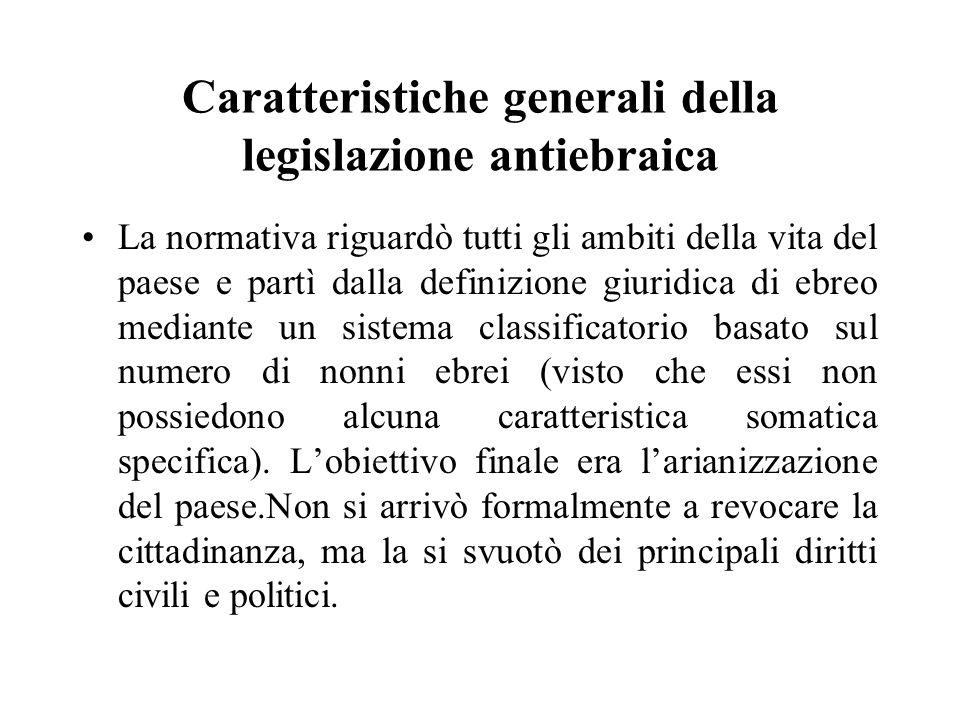 Caratteristiche generali della legislazione antiebraica