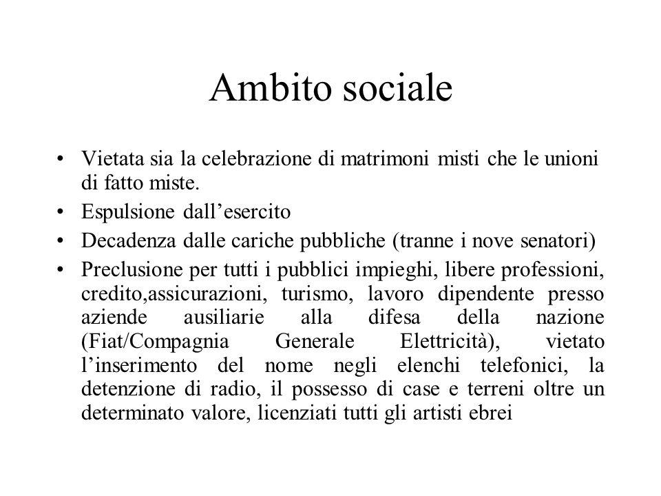 Ambito sociale Vietata sia la celebrazione di matrimoni misti che le unioni di fatto miste. Espulsione dall'esercito.