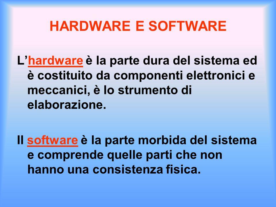 HARDWARE E SOFTWARE L'hardware è la parte dura del sistema ed è costituito da componenti elettronici e meccanici, è lo strumento di elaborazione.