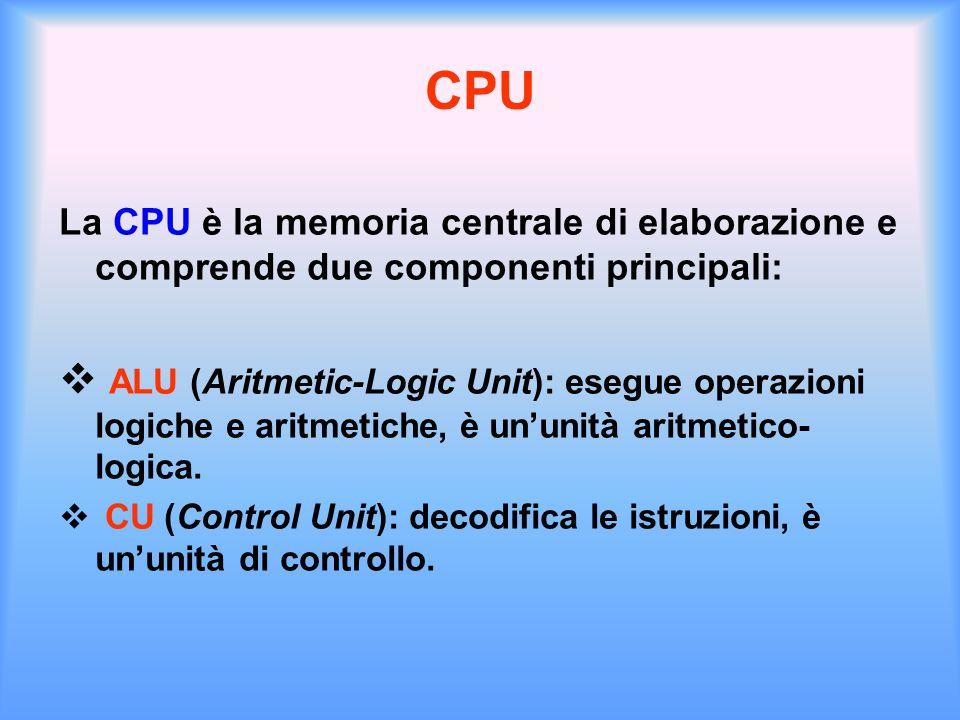 CPU La CPU è la memoria centrale di elaborazione e comprende due componenti principali: