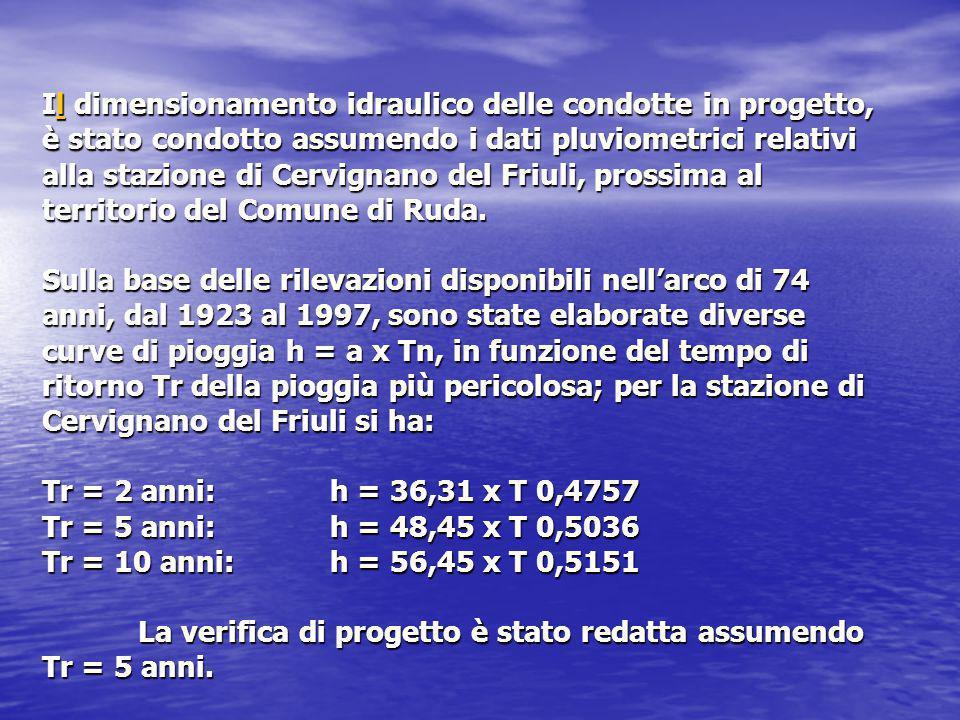 Il dimensionamento idraulico delle condotte in progetto, è stato condotto assumendo i dati pluviometrici relativi alla stazione di Cervignano del Friuli, prossima al territorio del Comune di Ruda.