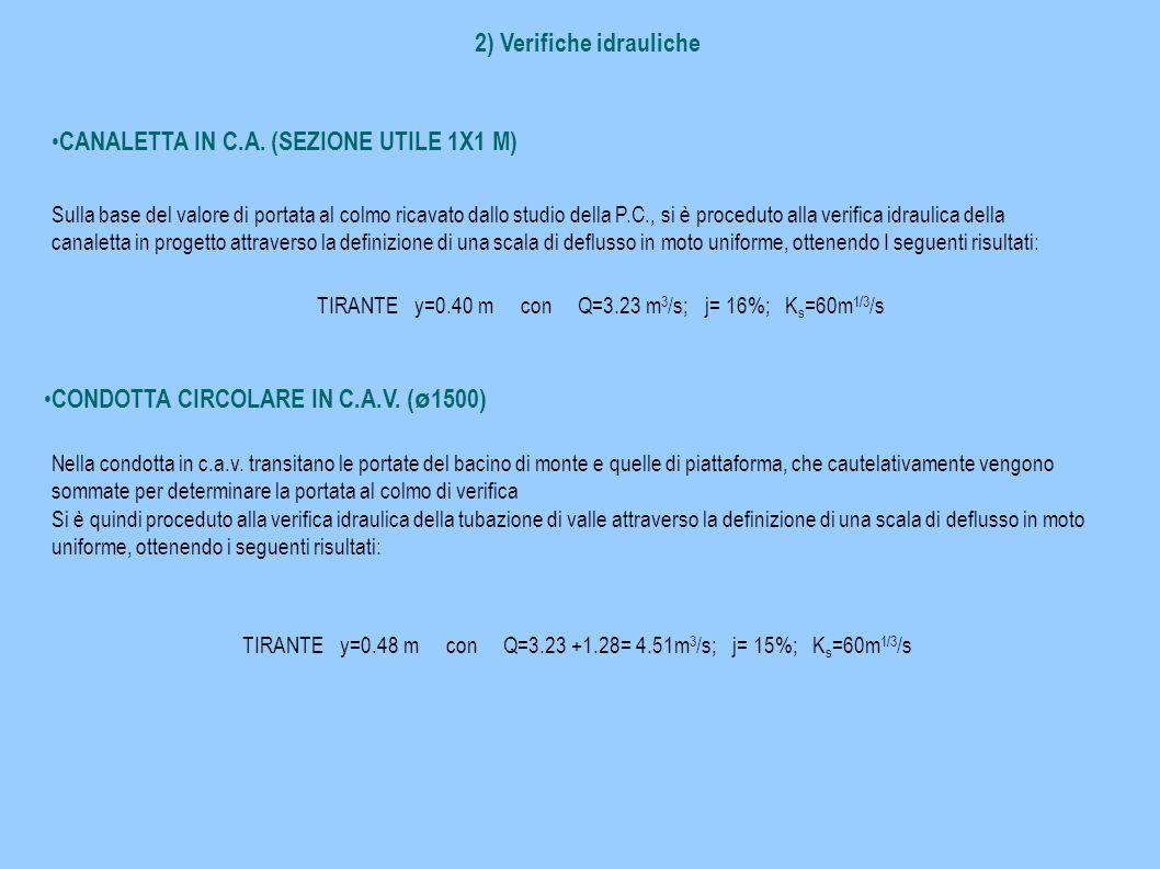 2) Verifiche idrauliche