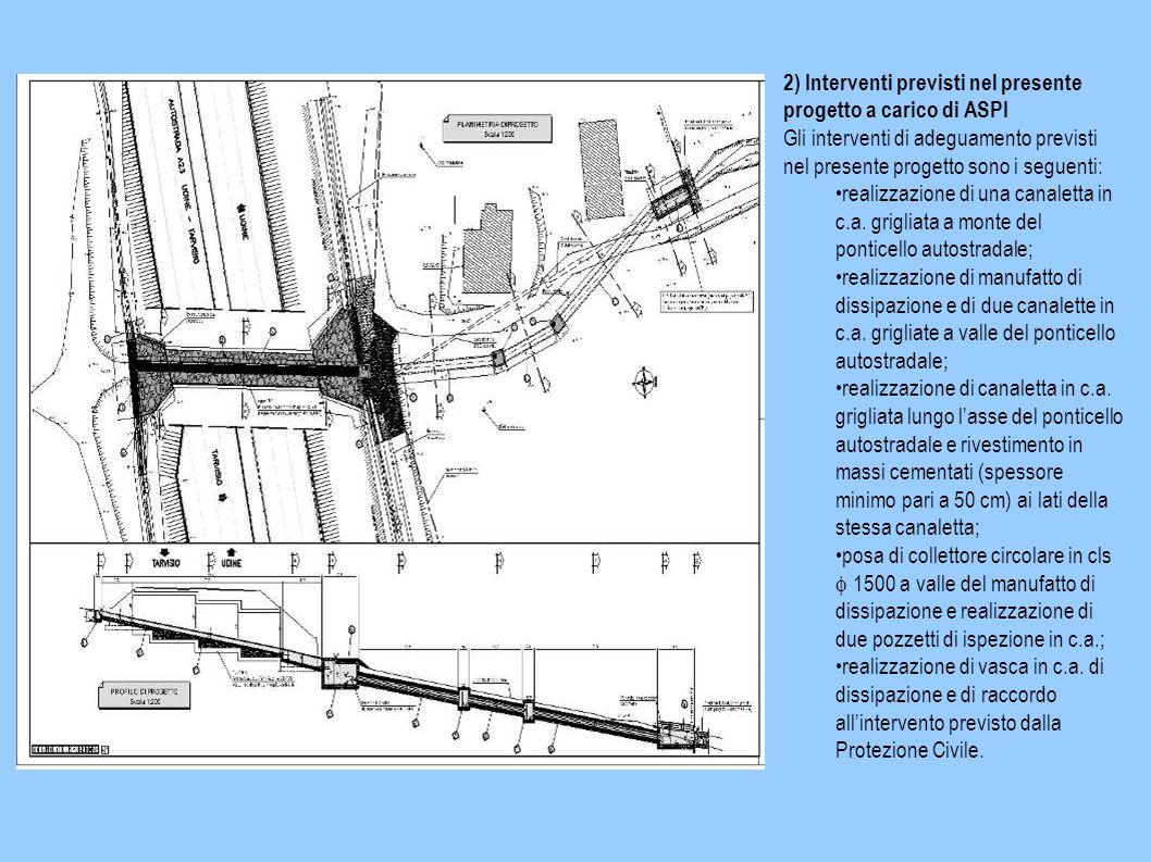 2) Interventi previsti nel presente progetto a carico di ASPI