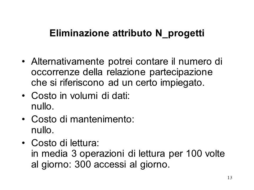 Eliminazione attributo N_progetti