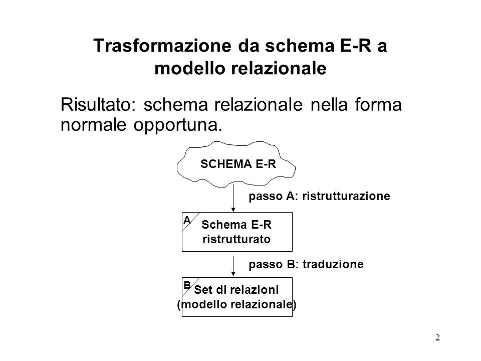 Trasformazione da schema E-R a modello relazionale
